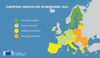 Informe innovación EU 2021