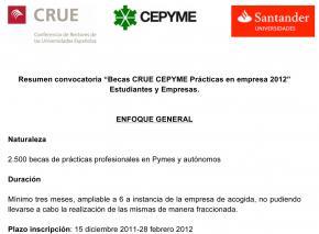 75 Becas Santander para empresas y estudiantes de UPV