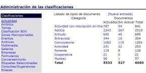 Actualidad Clasificacion