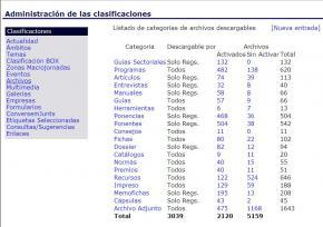 Archivos Clasificaciones