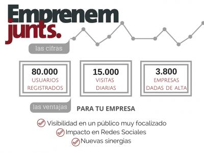 Emprenemjunts te interesa.