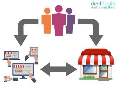 Canales de venta - Destribats Web Consulting