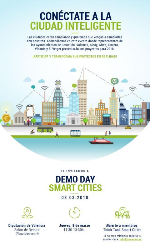 Demo Smart Cities