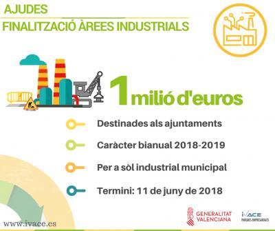 Ayudas IVACE a la finalización de áreas industriales