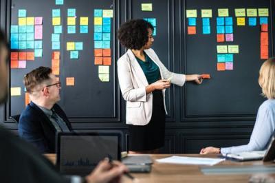 Cómo diseñar tu modelo de negocio. Canvas