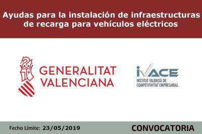 Ayudas instalación recarga vehículos eléctricos