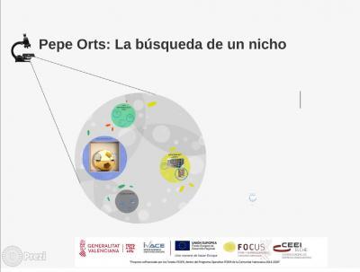 Pepe Orts: la búsqueda de un nicho