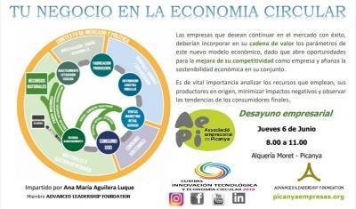 economía circular - Picanya