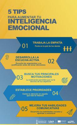 5 Tips para aumentar tu Inteligencia Emocional