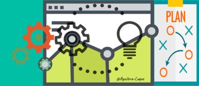 innovación tecnológica-innovación organizacional