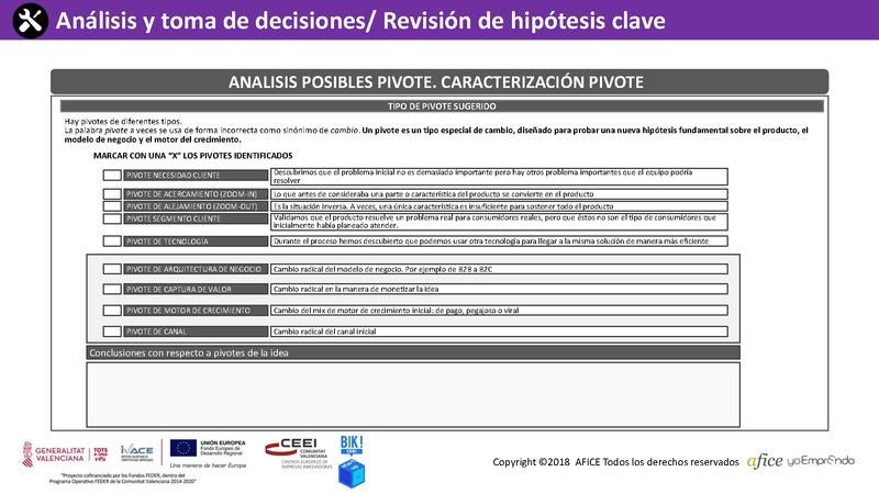 41 - Plan para Pivotar (II)