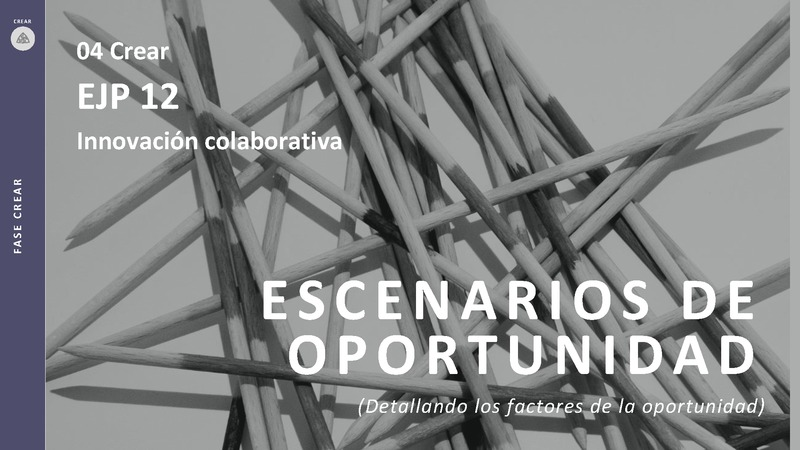 CREAR 04 Escenario de Oportunidad EJP 12 Innovación colaborativa