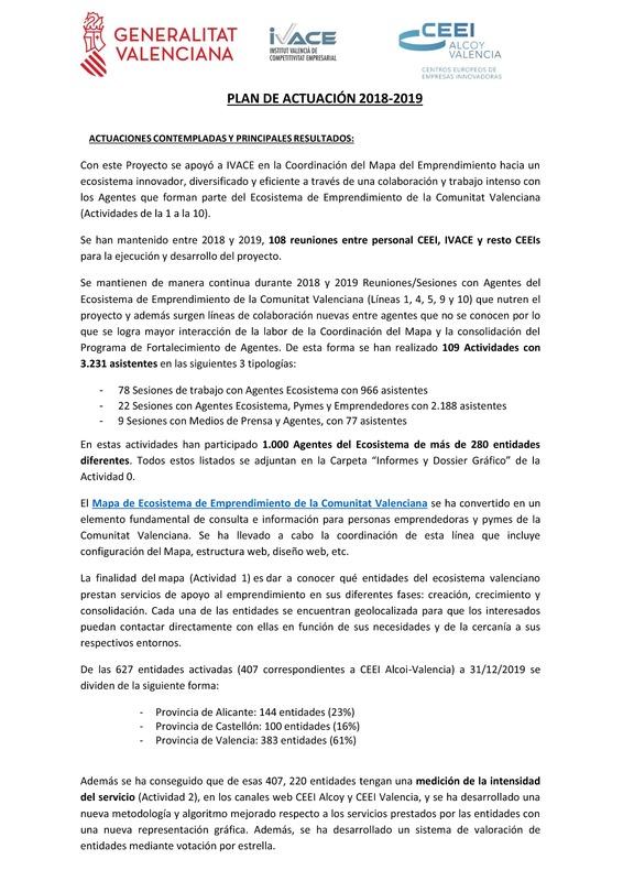 Plan de Actuación IVACE 2018-2019 CEEI Valencia