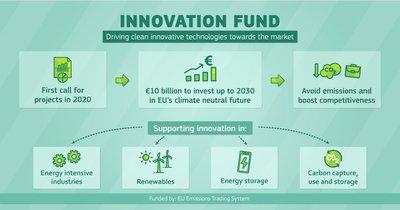 Webinar: Fondo de Innovación, llevando tecnologías limpias al mercado