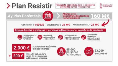 """Convocatoria Ayudas Paréntesis """"Plan Resistir"""" en Zorita del Maestrazgo"""